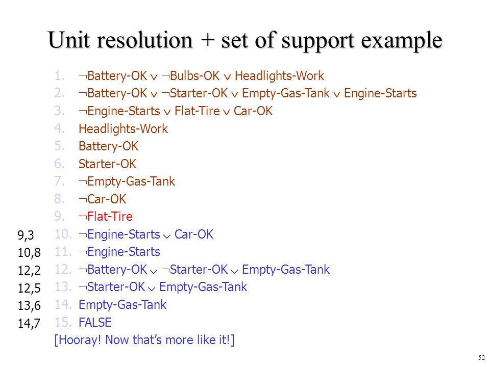Unit resolution + set of support example