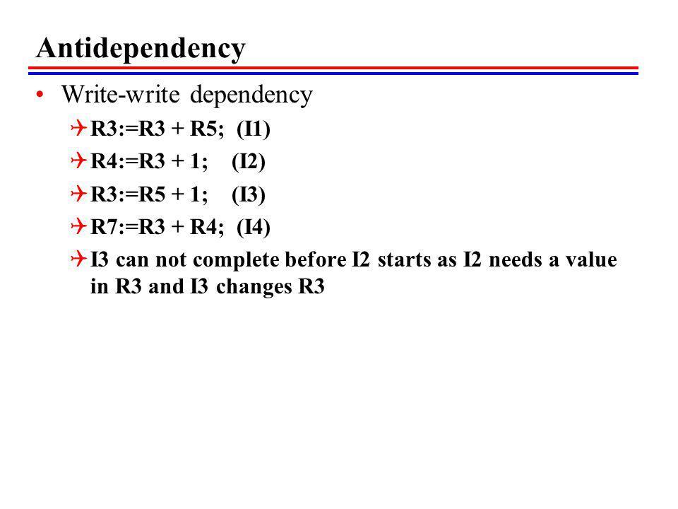 Antidependency Write-write dependency R3:=R3 + R5; (I1)