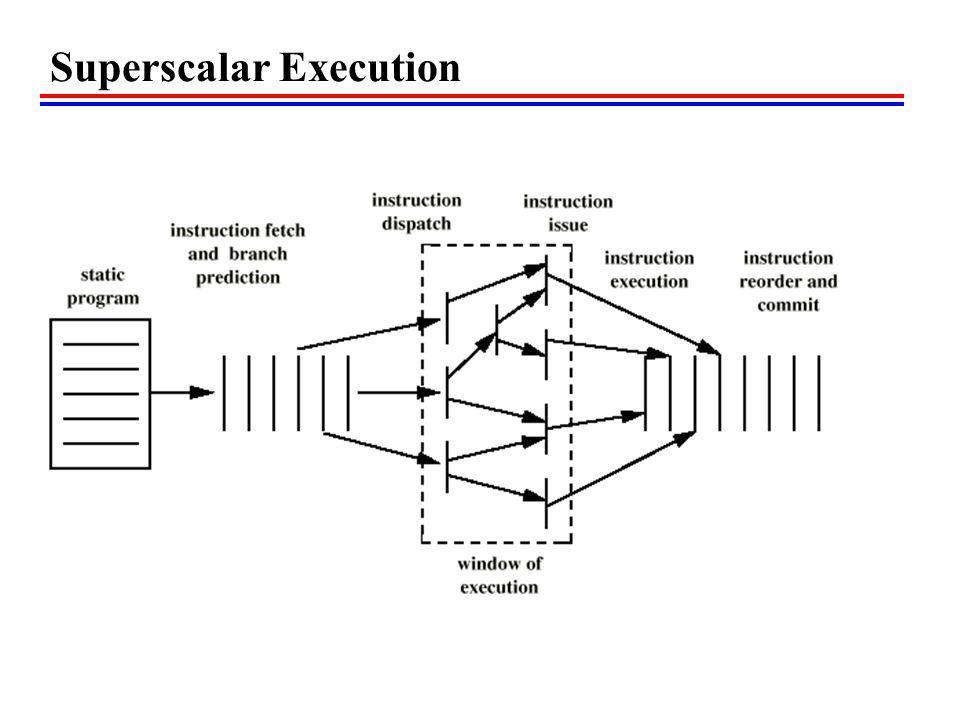 Superscalar Execution