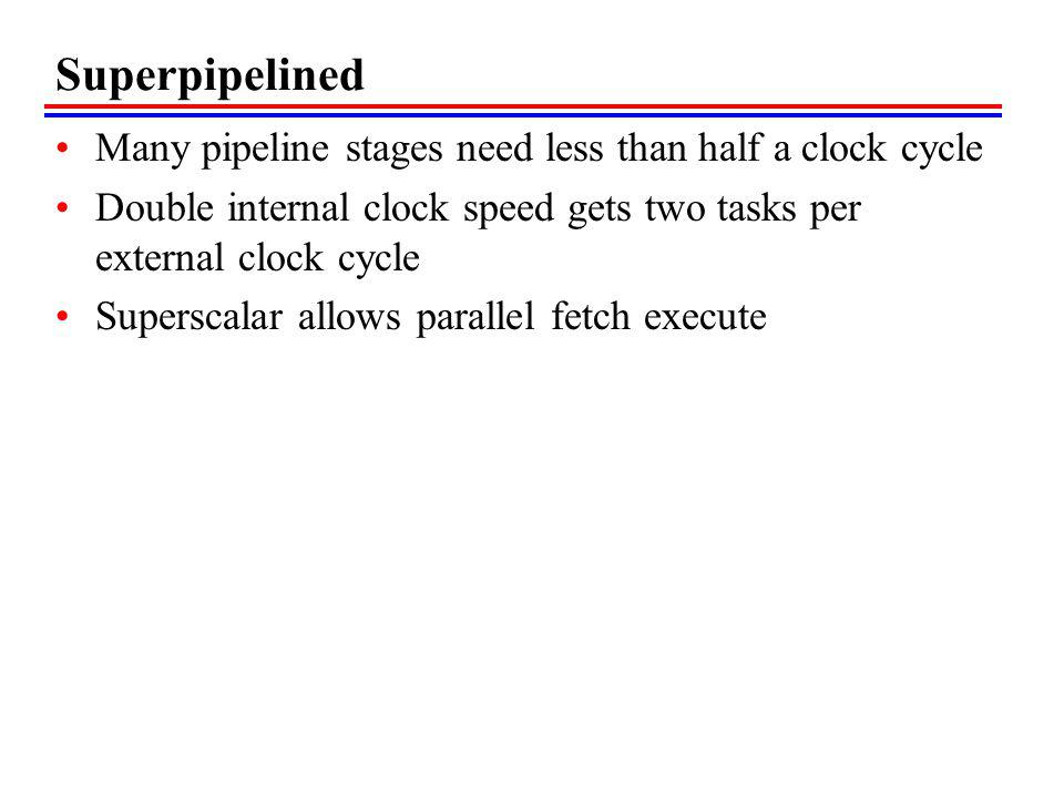 Superpipelined Many pipeline stages need less than half a clock cycle
