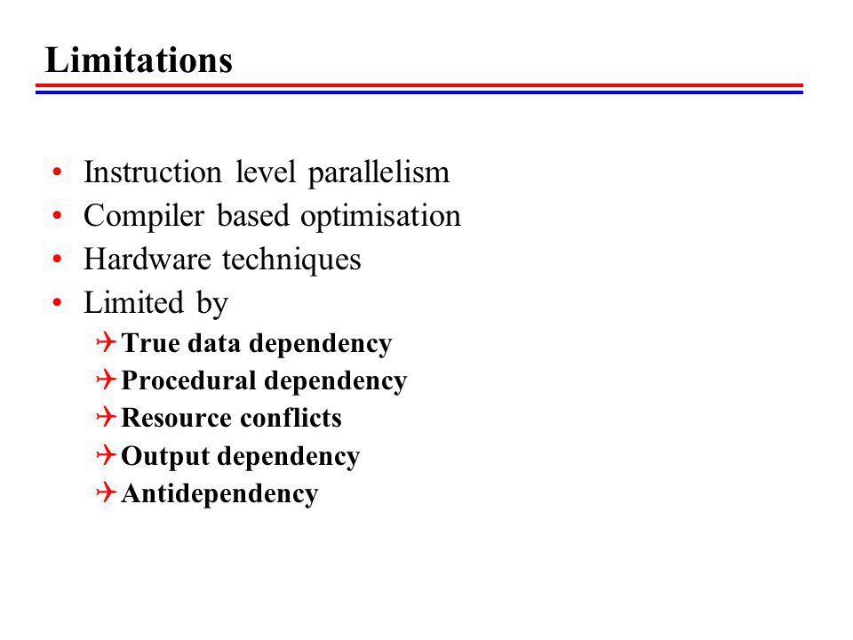 Limitations Instruction level parallelism Compiler based optimisation