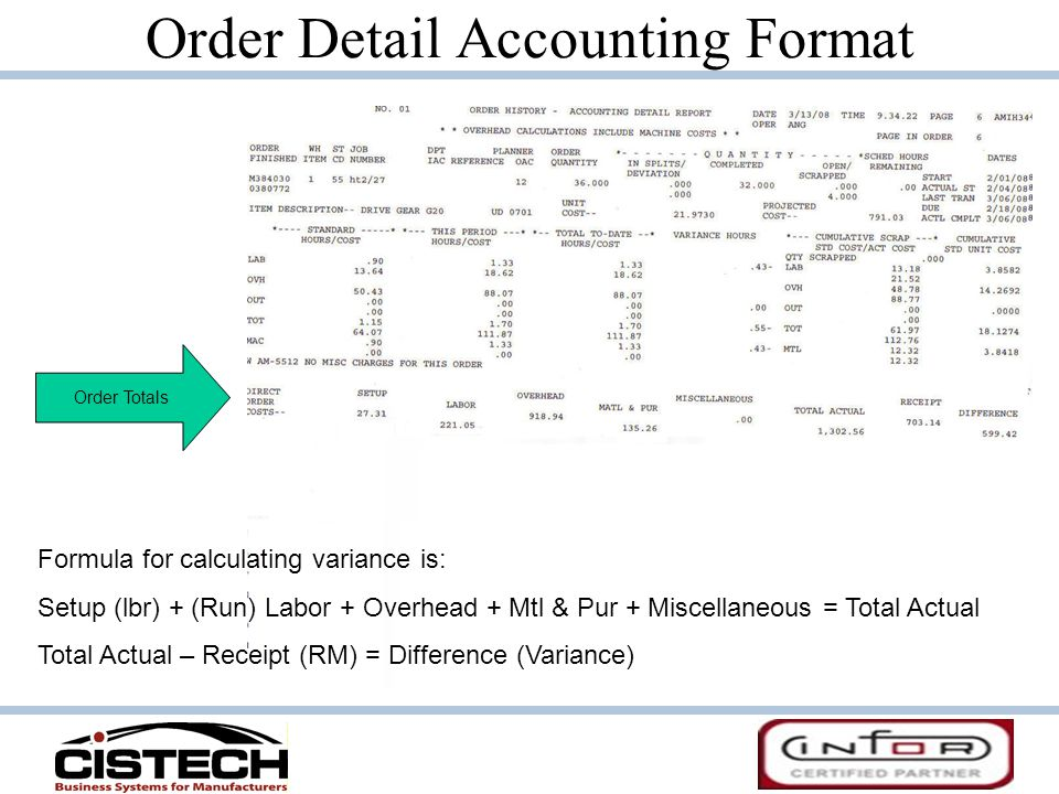 Order Detail Accounting Format
