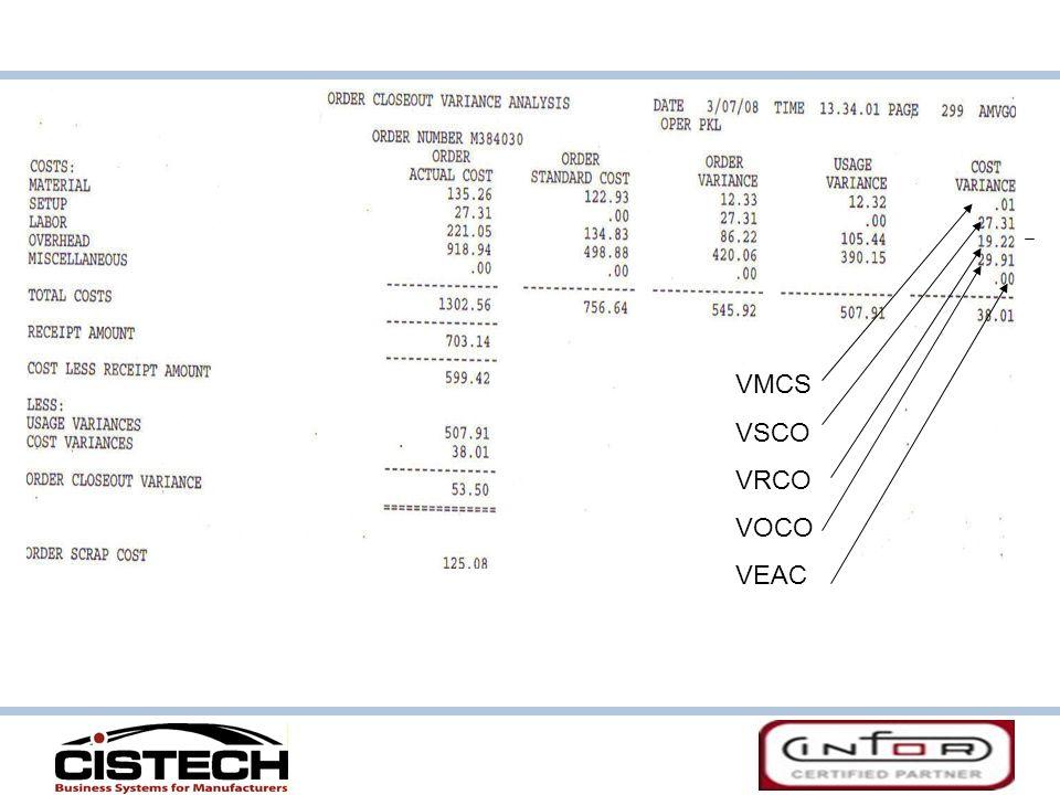 VMCS VSCO VRCO VOCO VEAC