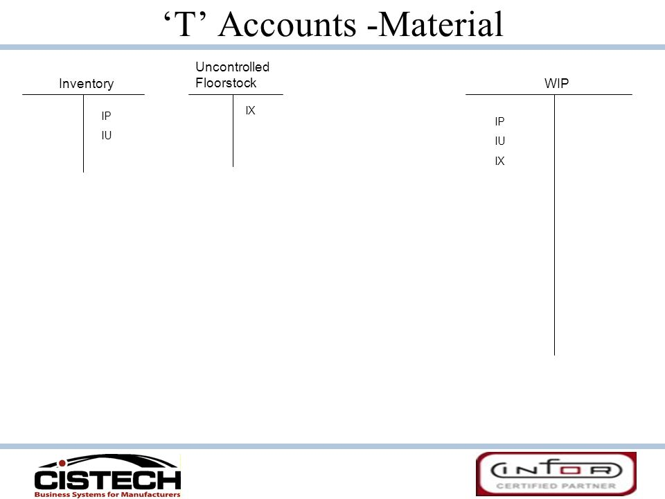 'T' Accounts -Material
