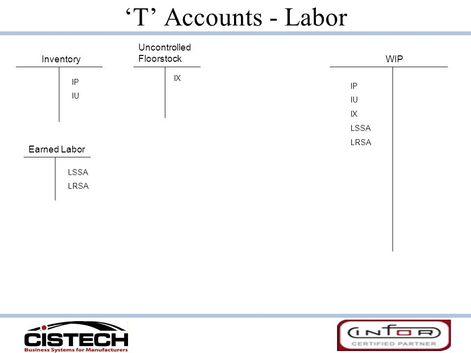 'T' Accounts - Labor Uncontrolled Floorstock Inventory WIP