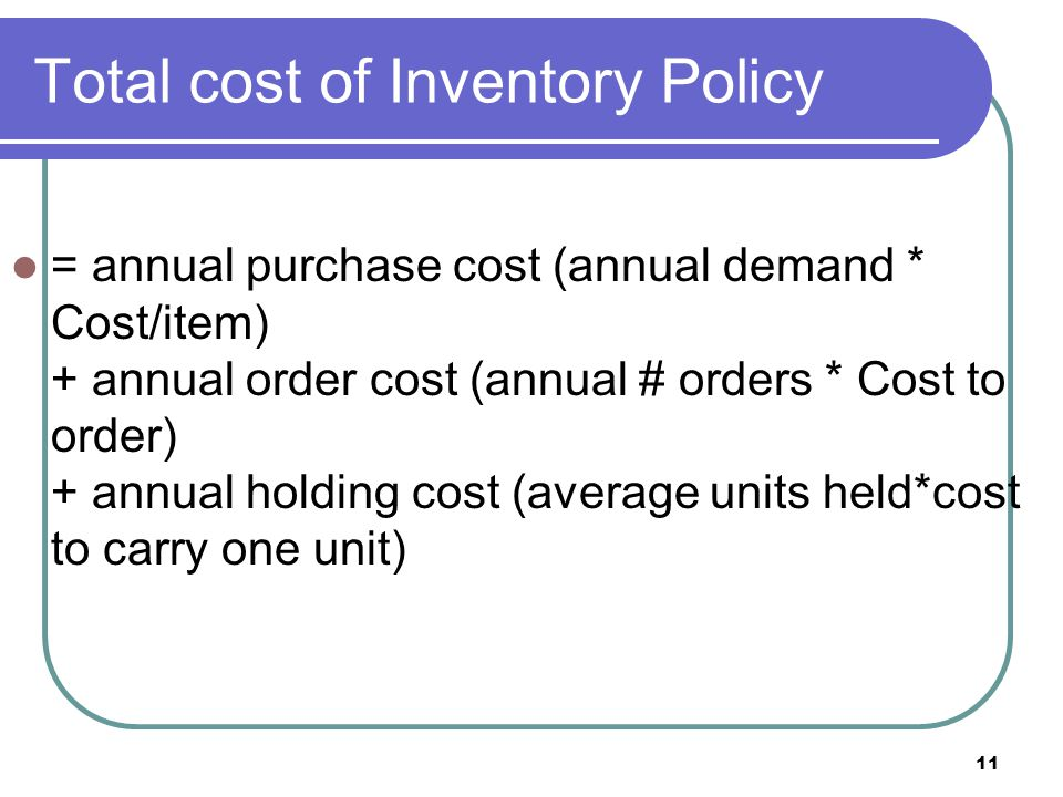 Total cost of Inventory Policy
