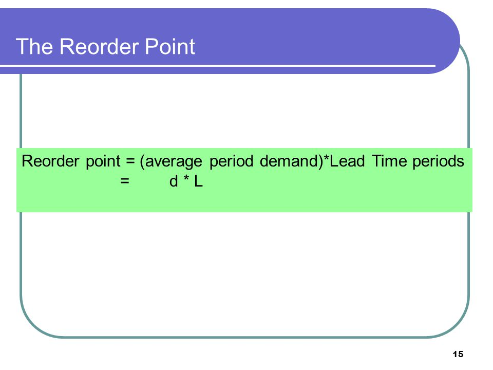 BA 339 3/31/2017. The Reorder Point. Reorder point = (average period demand)*Lead Time periods.