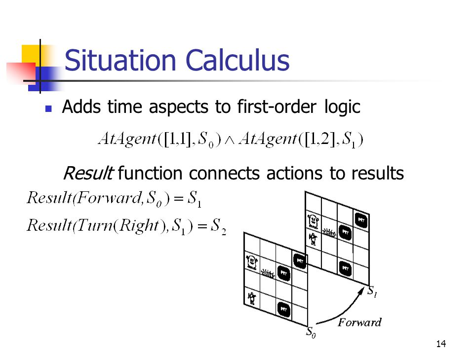 Situation Calculus Adds time aspects to first-order logic Result function connects actions to results.