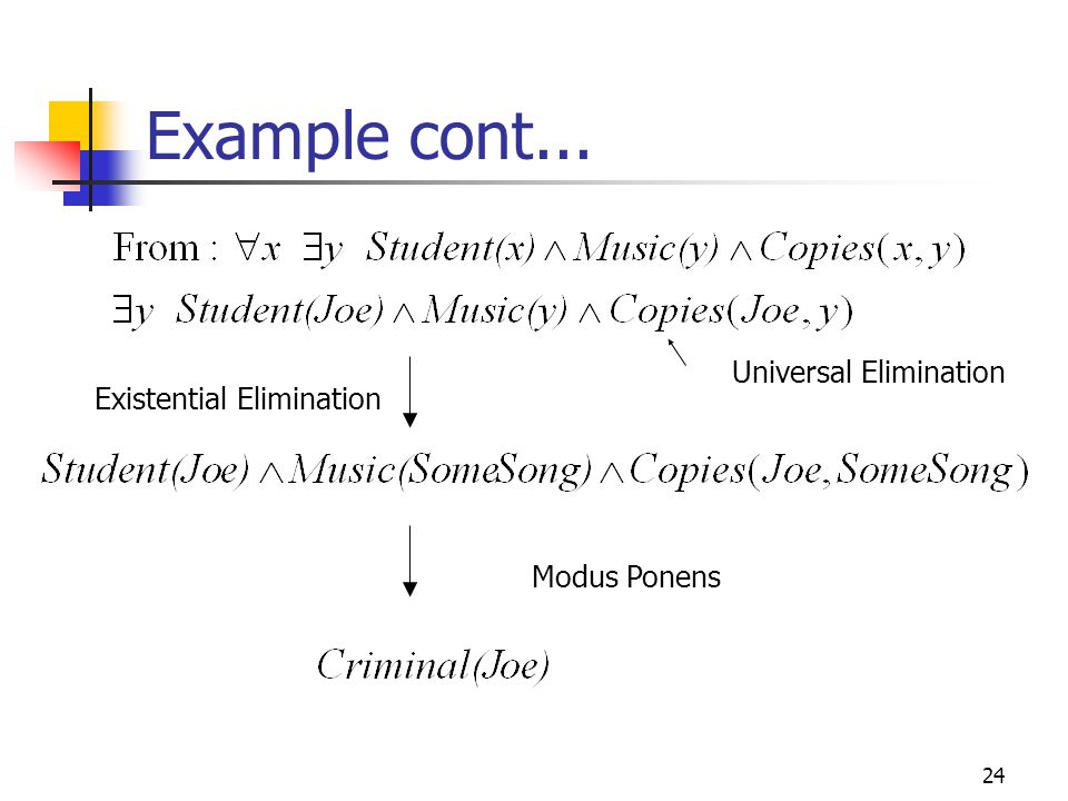 Example cont... Universal Elimination Existential Elimination