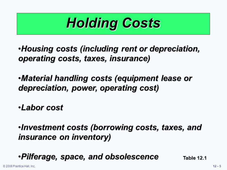 Holding Costs Housing costs (including rent or depreciation, operating costs, taxes, insurance)