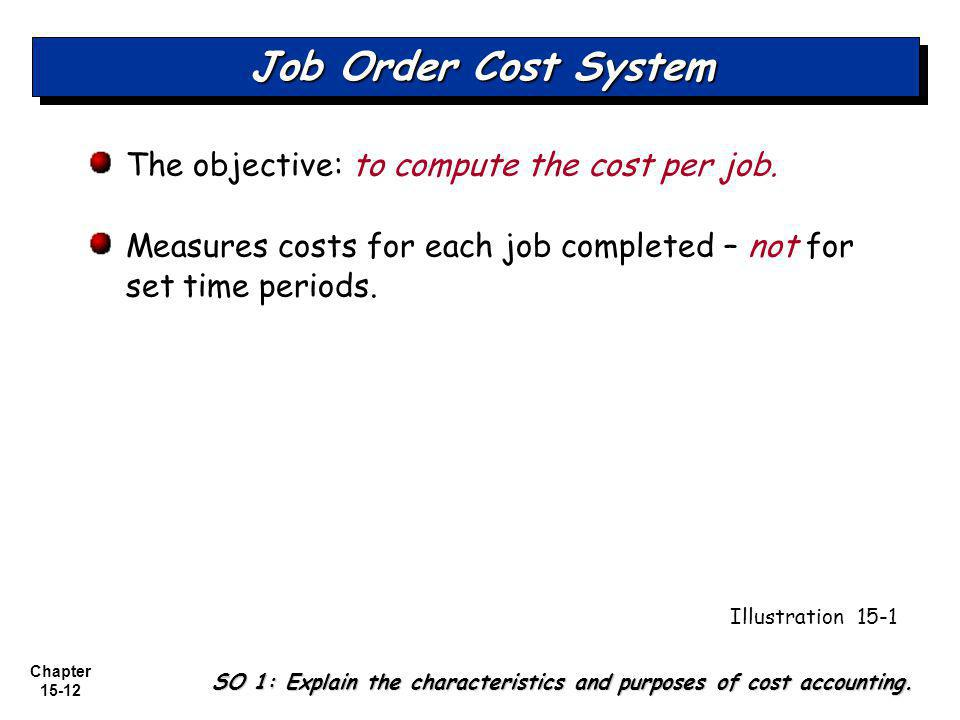 SO 1: Explain the characteristics and purposes of cost accounting.