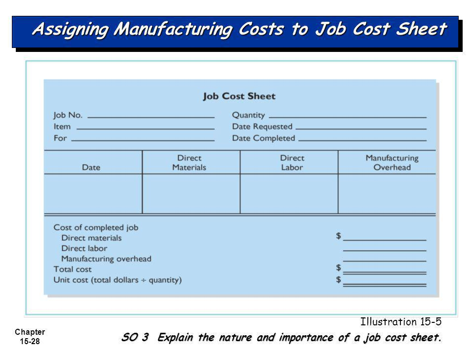 Assigning Manufacturing Costs to Job Cost Sheet