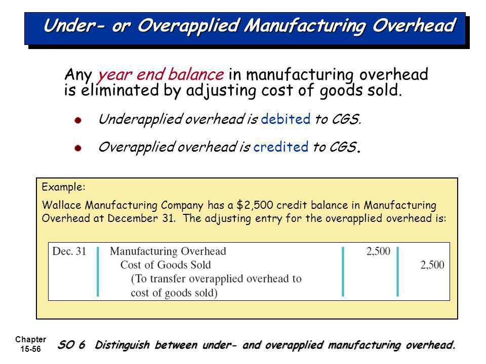 Under- or Overapplied Manufacturing Overhead