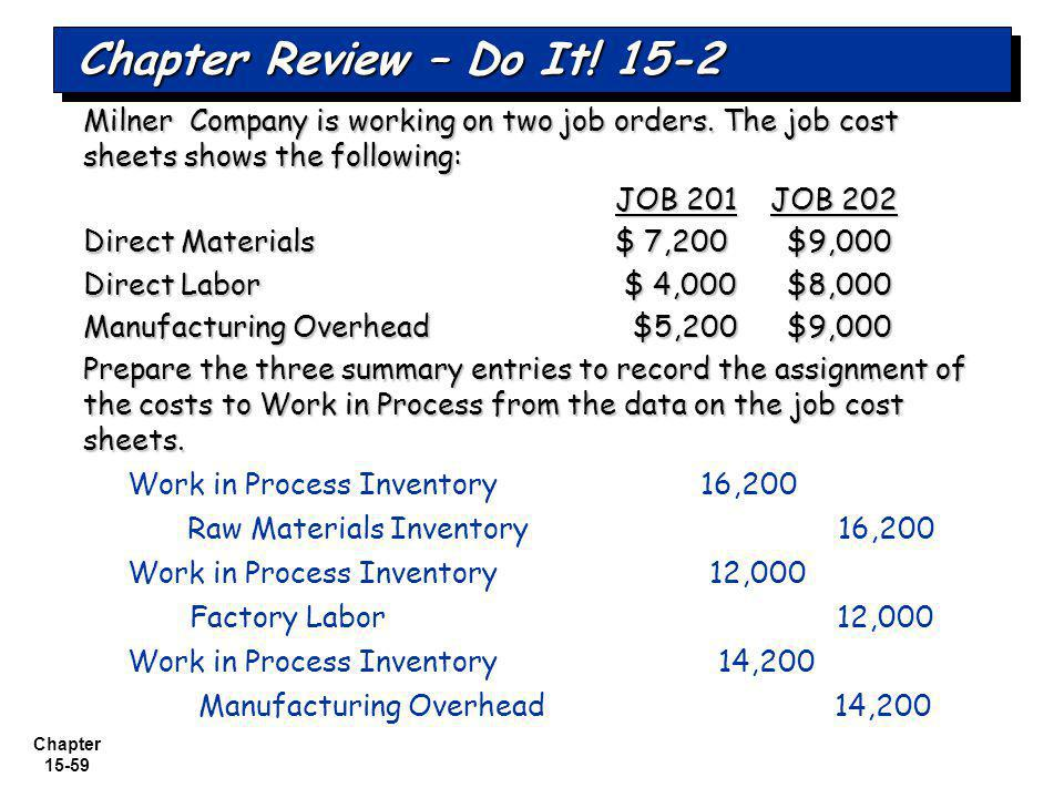 Chapter Review – Do It! 15-2 Milner Company is working on two job orders. The job cost sheets shows the following: