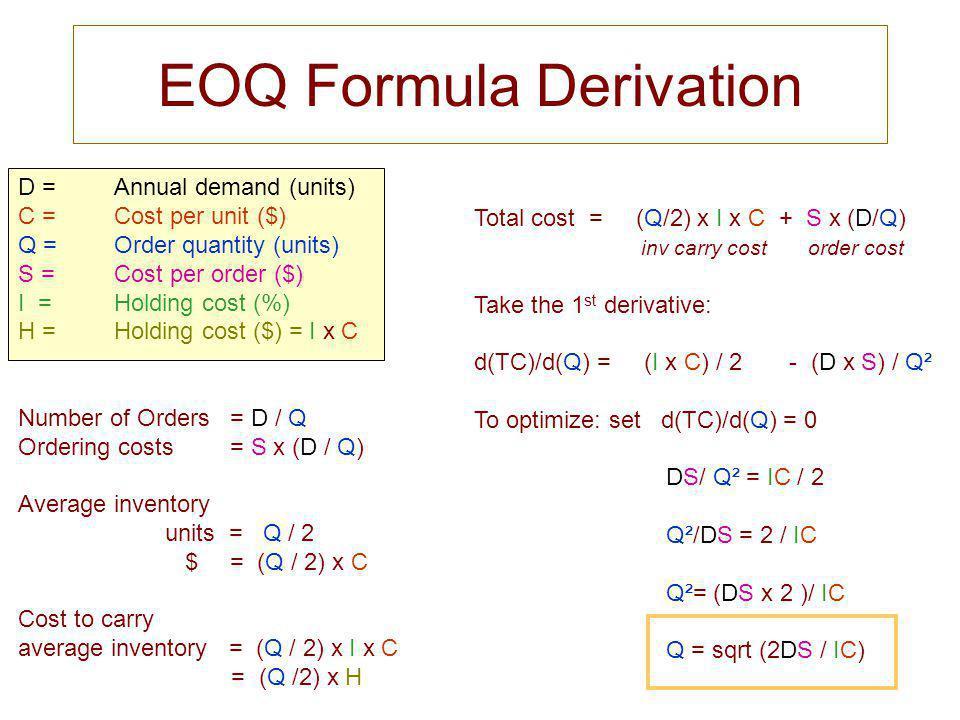 EOQ Formula Derivation