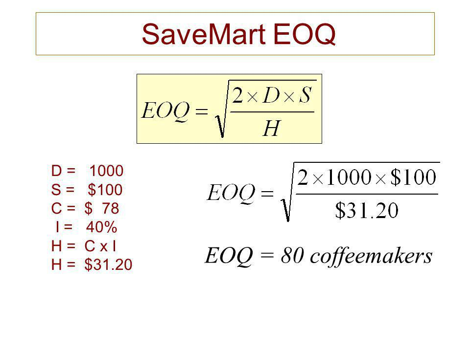SaveMart EOQ EOQ = 80 coffeemakers D = 1000 S = $100 C = $ 78 I = 40%