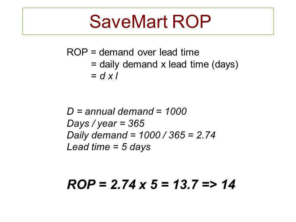 SaveMart ROP ROP = 2.74 x 5 = 13.7 => 14