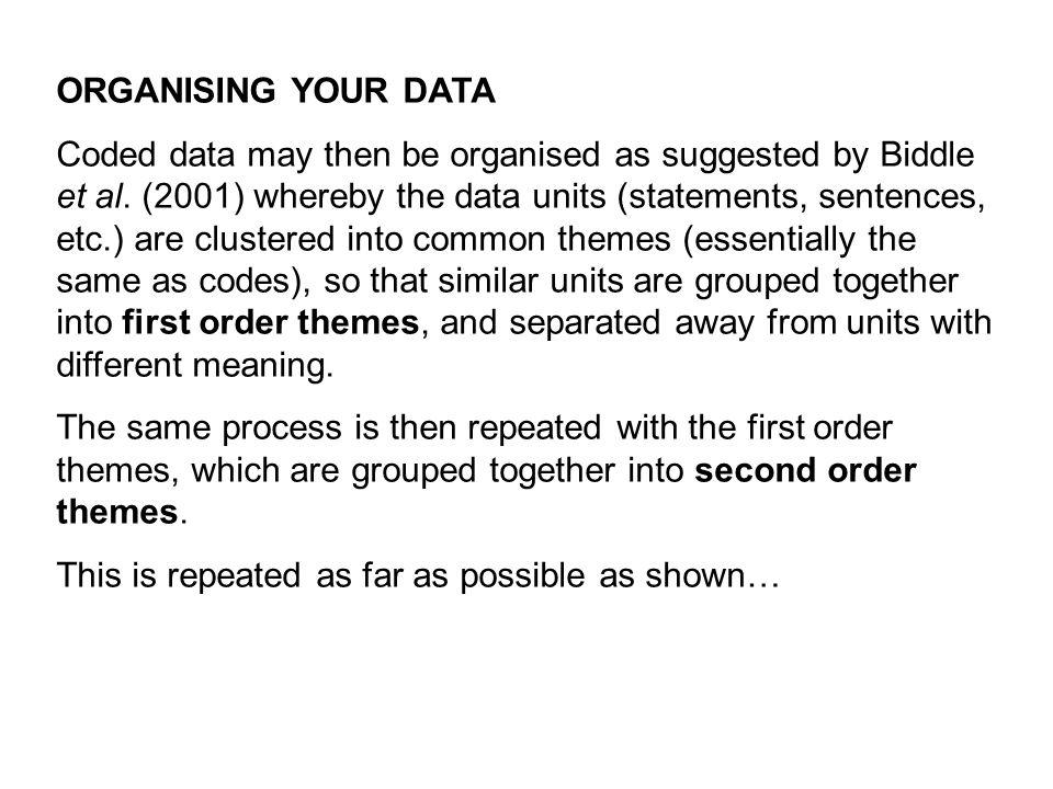 ORGANISING YOUR DATA