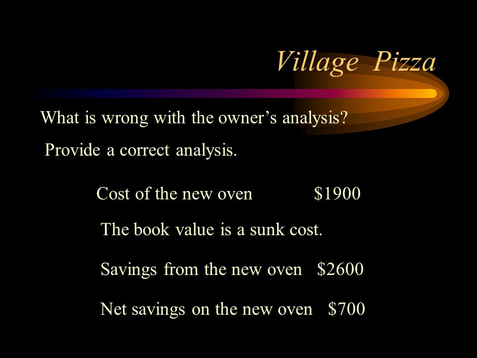 Village Pizza What is wrong with the owner's analysis