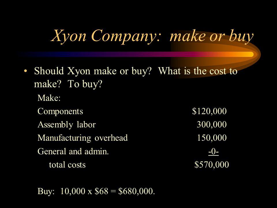Xyon Company: make or buy