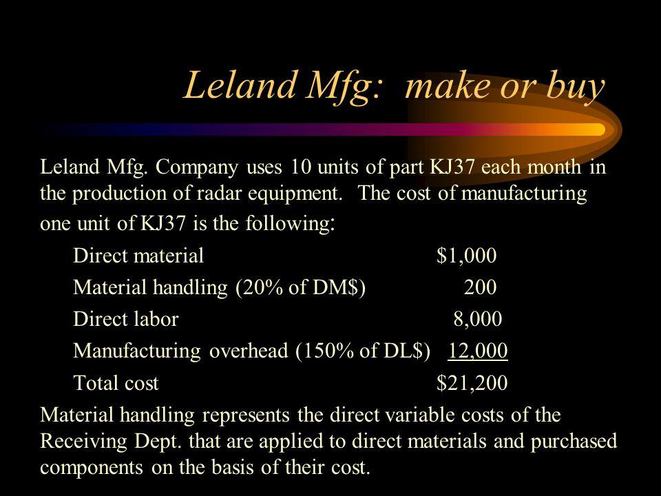 Leland Mfg: make or buy