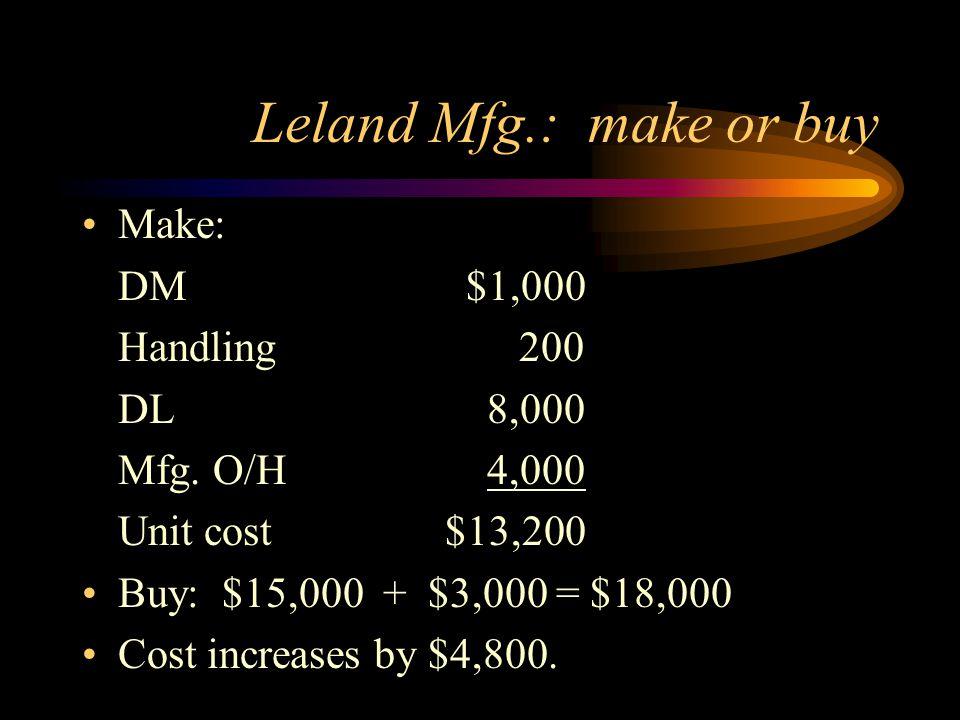 Leland Mfg.: make or buy Make: DM $1,000 Handling 200 DL 8,000