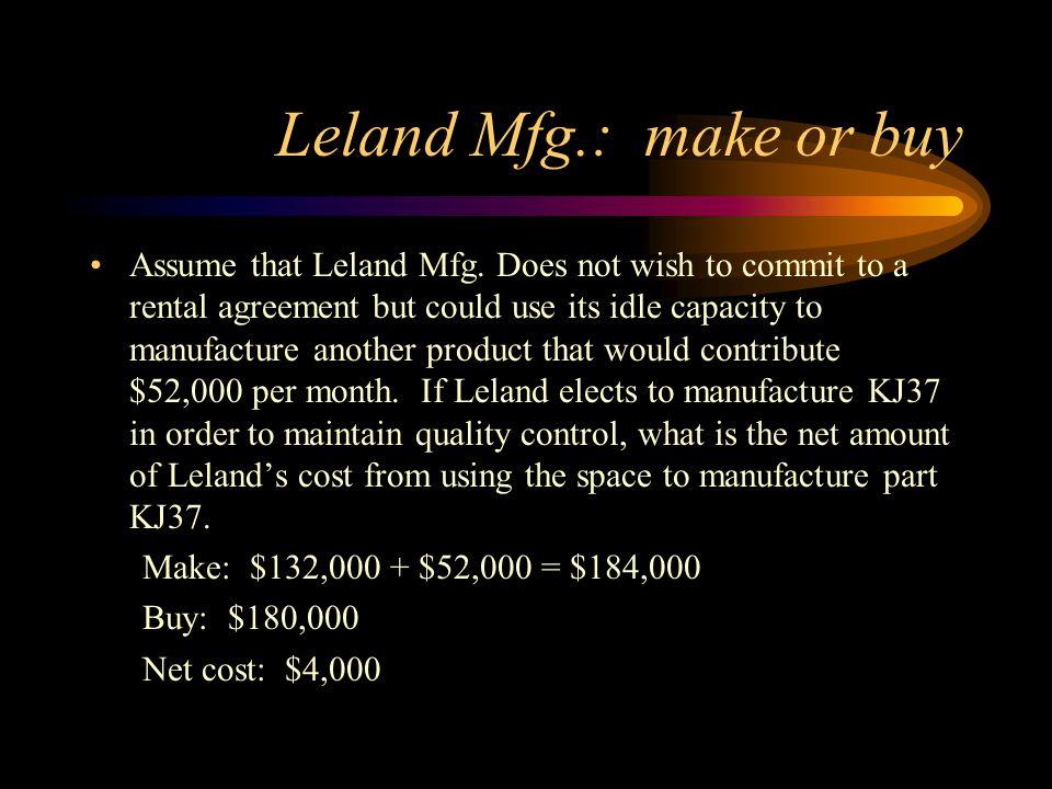 Leland Mfg.: make or buy