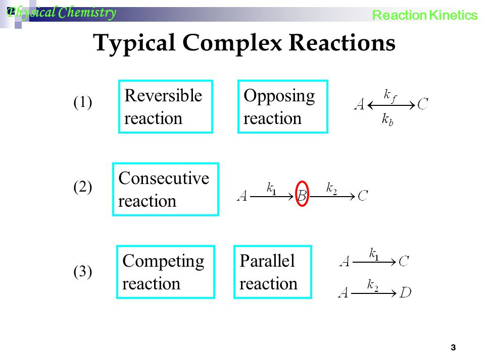 Typical Complex Reactions
