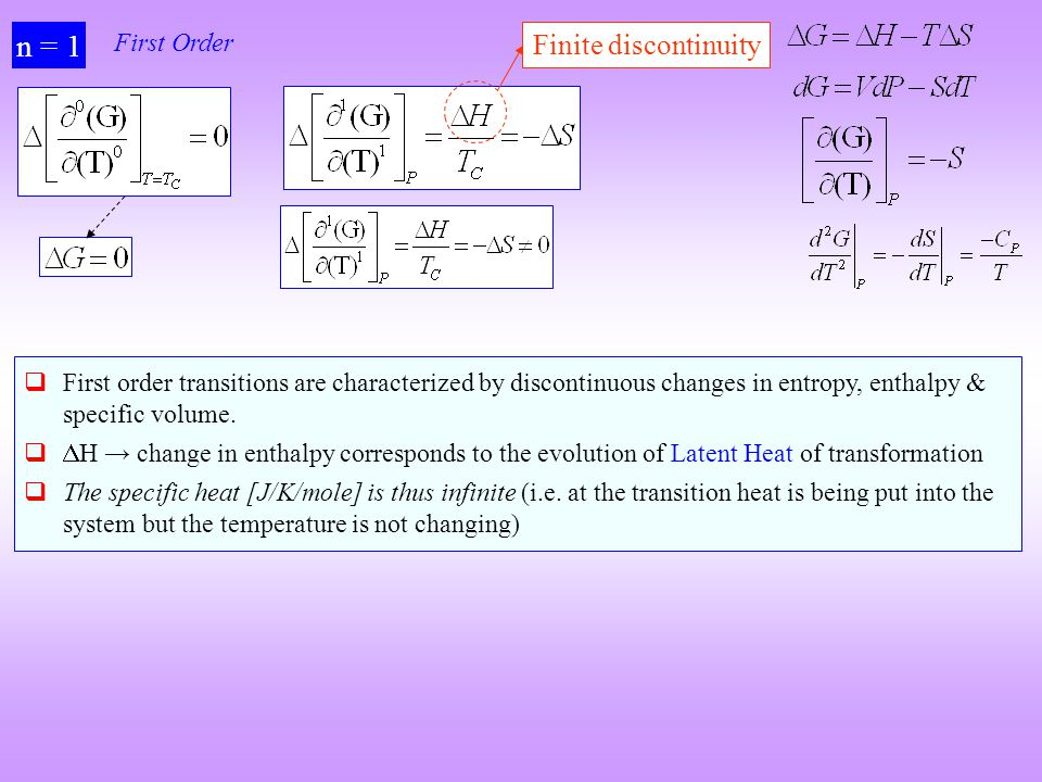 n = 1 Finite discontinuity First Order