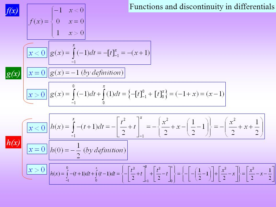 Functions and discontinuity in differentials