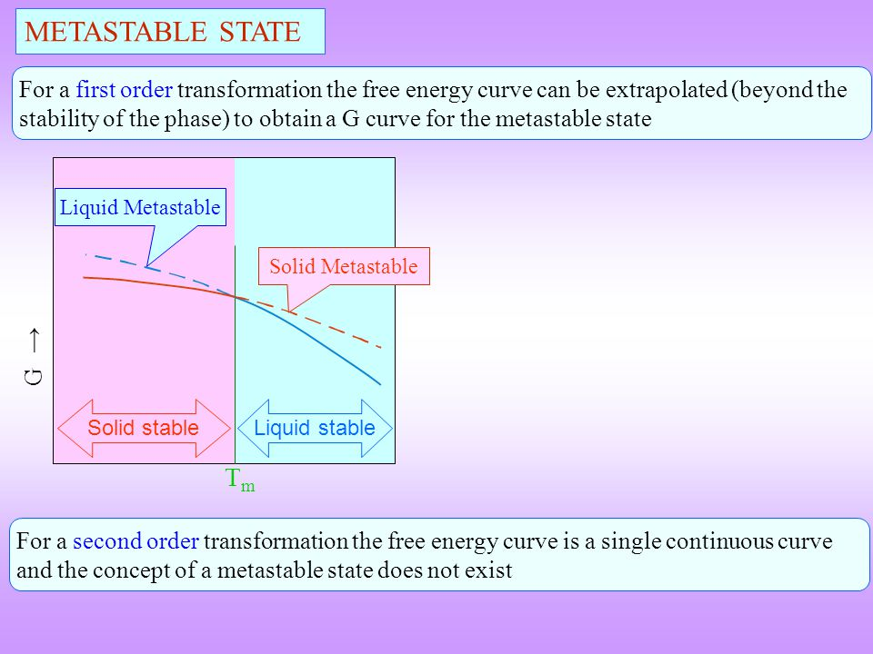 METASTABLE STATE