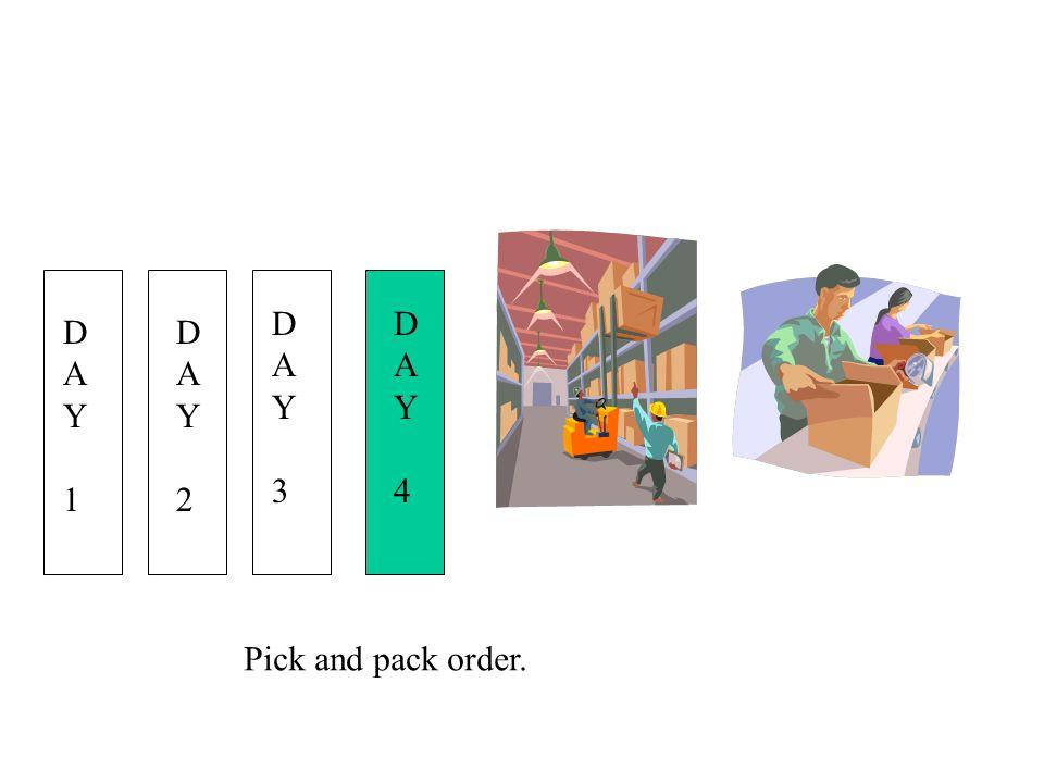 D A Y 3 D A Y 4 D A Y 1 D A Y 2 Pick and pack order.