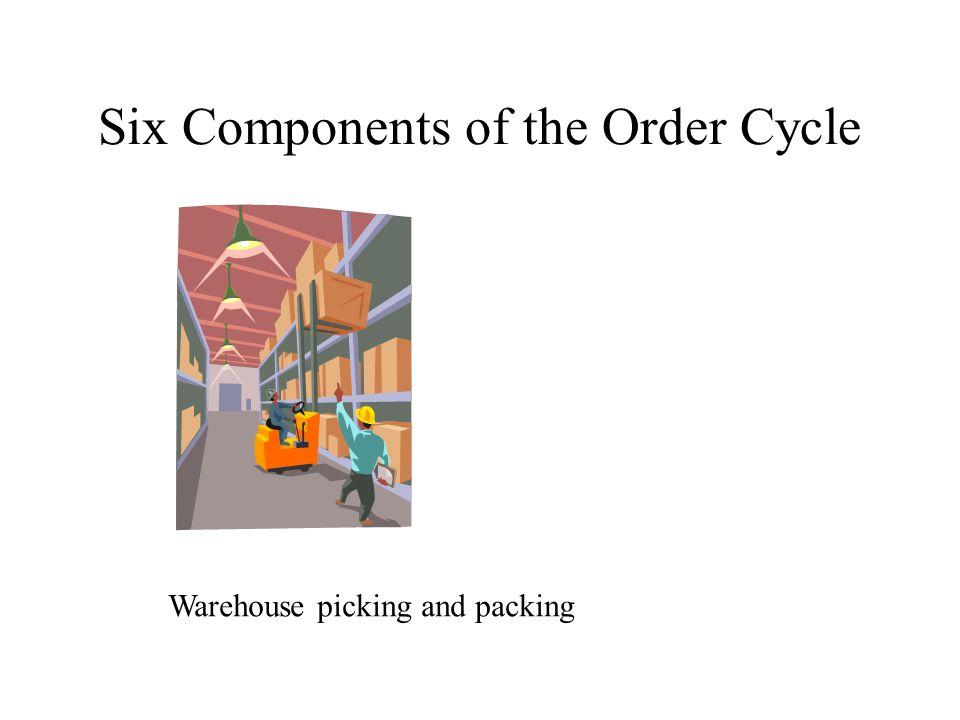 Six Components of the Order Cycle