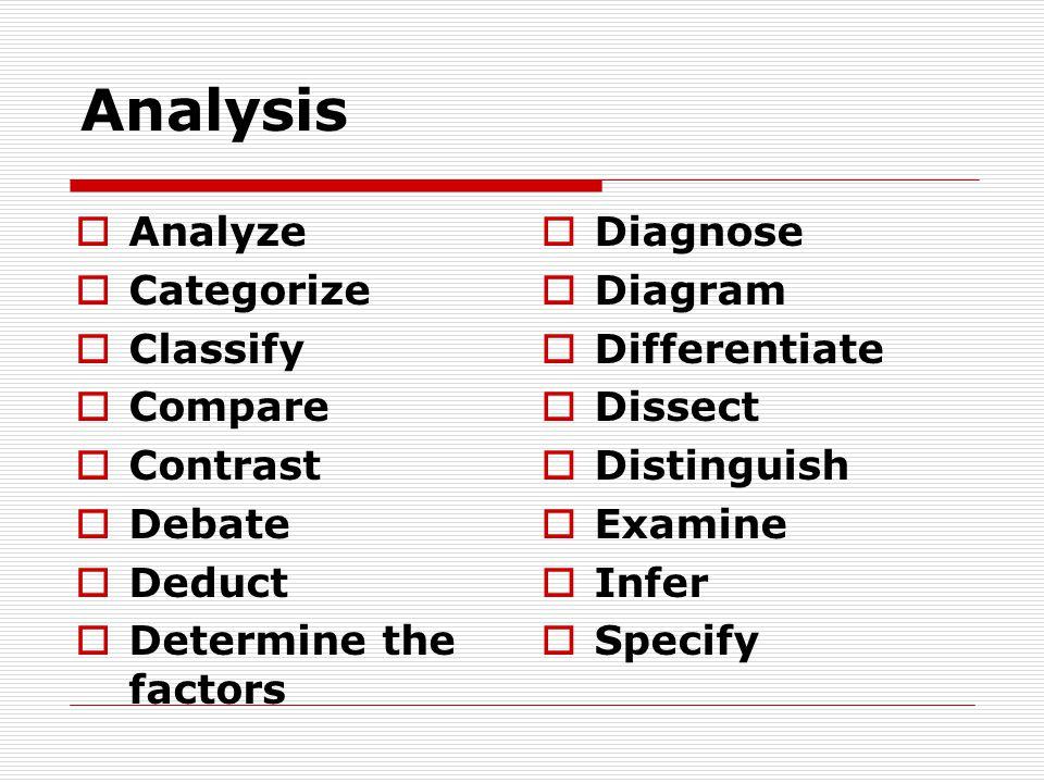 Analysis Analyze Categorize Classify Compare Contrast Debate Deduct