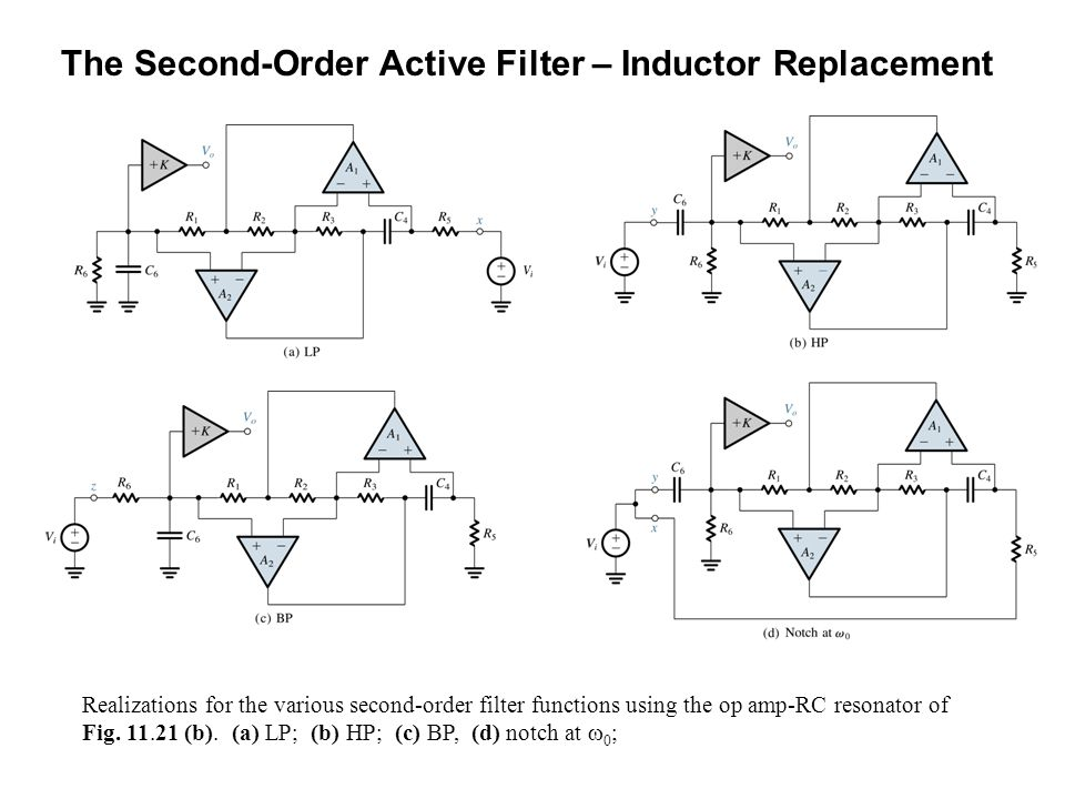 The Second-Order Active Filter – Inductor Replacement