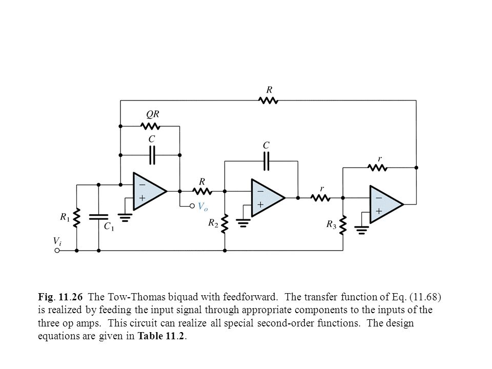 Fig. 11. 26 The Tow-Thomas biquad with feedforward