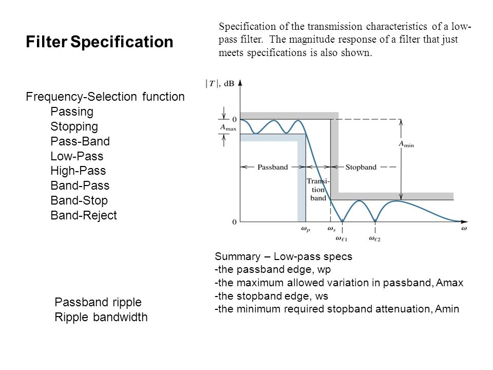 Filter Specification Frequency-Selection function Passing Stopping