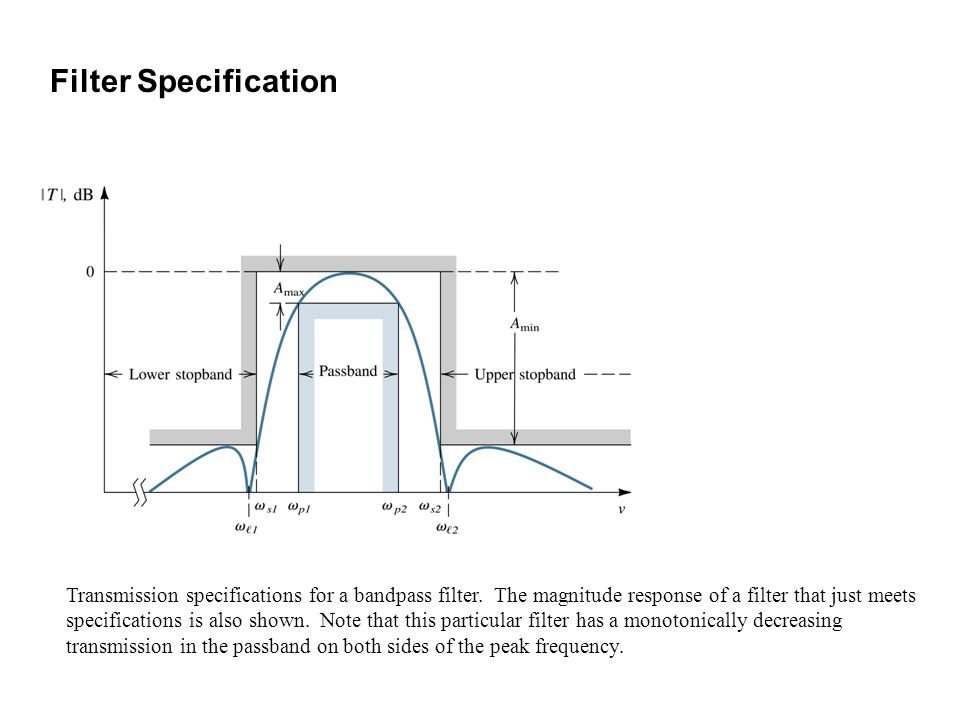 Filter Specification