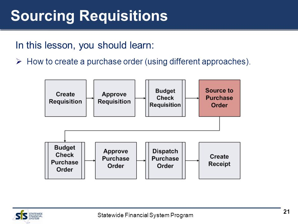 Sourcing Requisitions