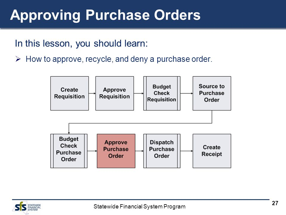 Approving Purchase Orders