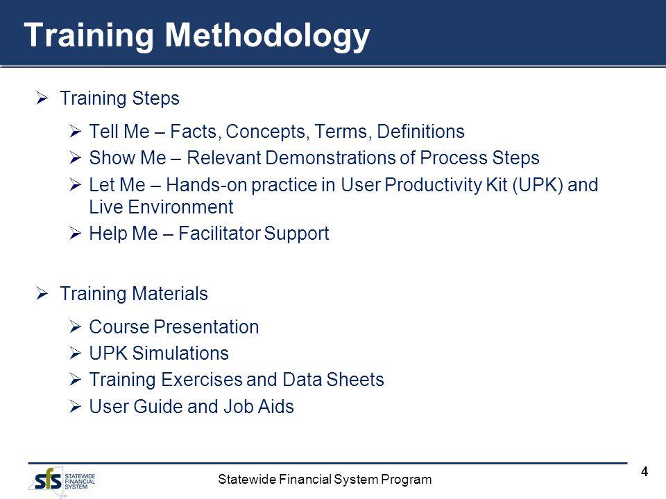 Training Methodology Training Steps