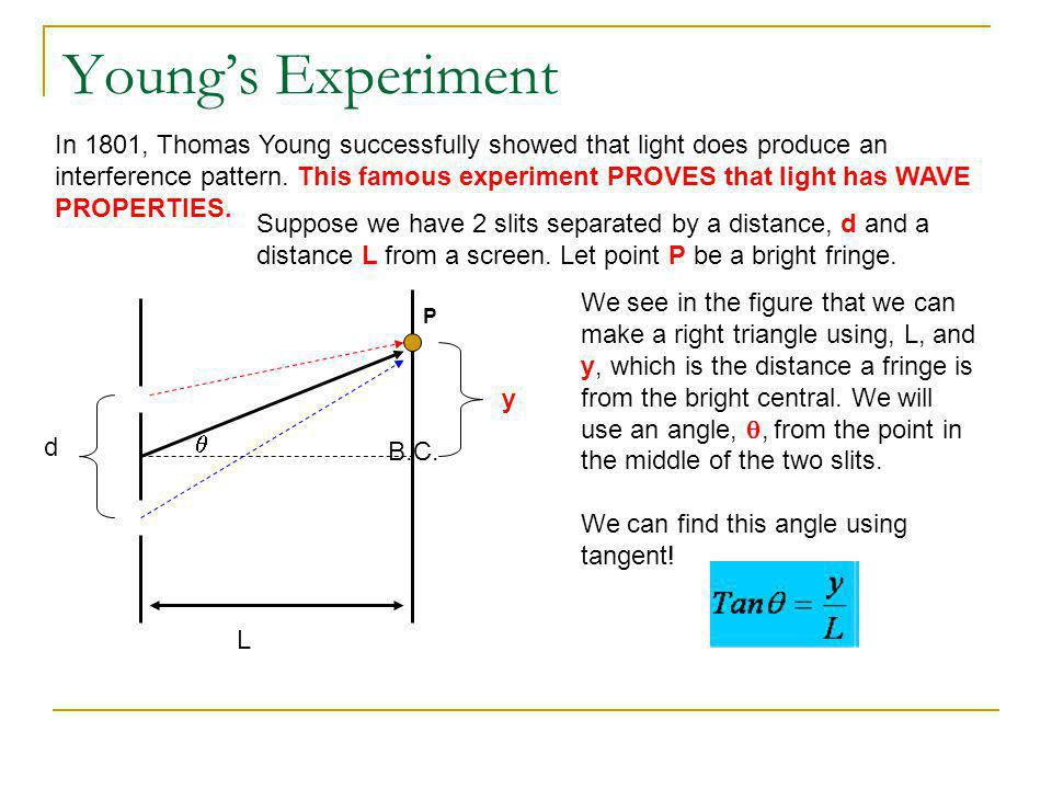 Young's Experiment