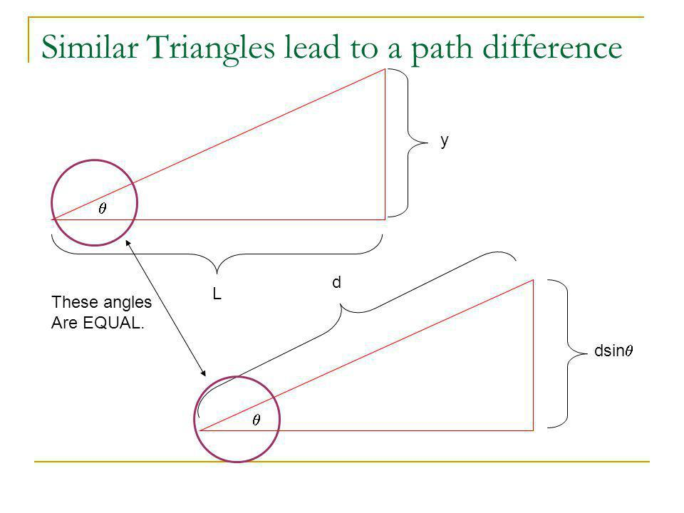 Similar Triangles lead to a path difference