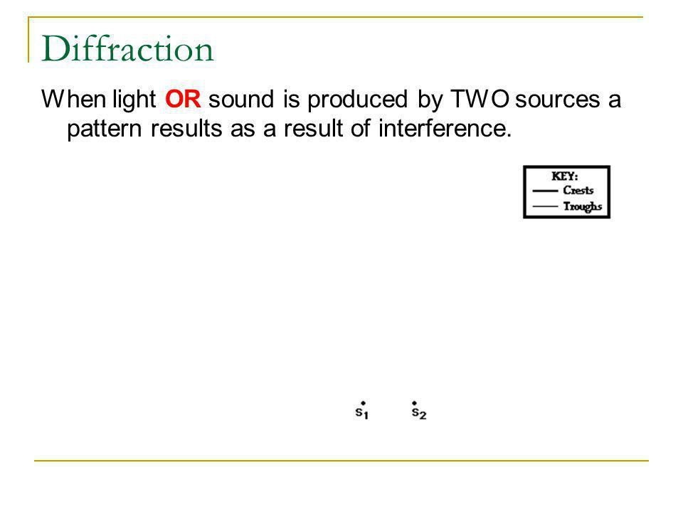 Diffraction When light OR sound is produced by TWO sources a pattern results as a result of interference.
