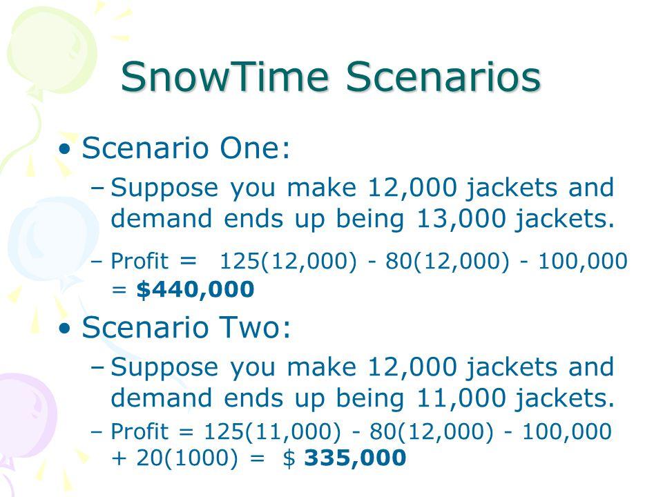 SnowTime Scenarios Scenario One: Scenario Two:
