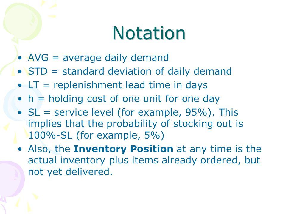 Notation AVG = average daily demand