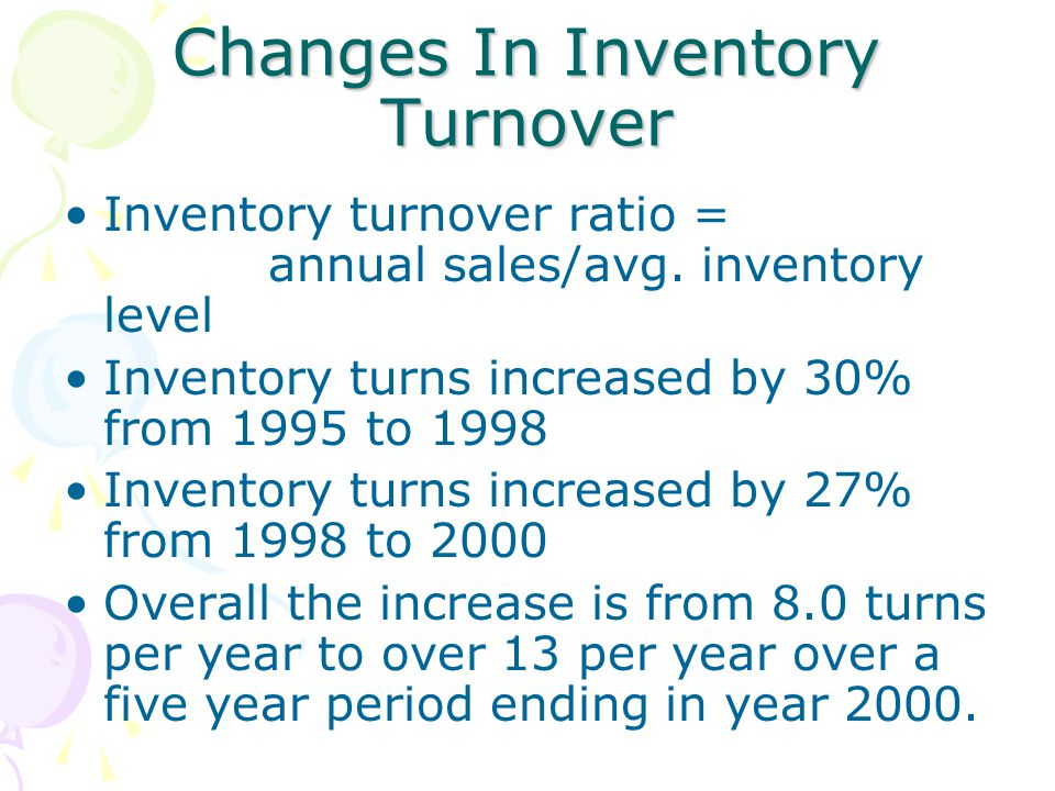 Changes In Inventory Turnover