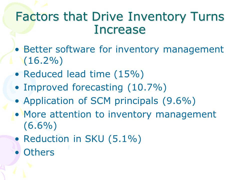 Factors that Drive Inventory Turns Increase