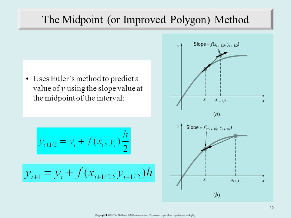 The Midpoint (or Improved Polygon) Method