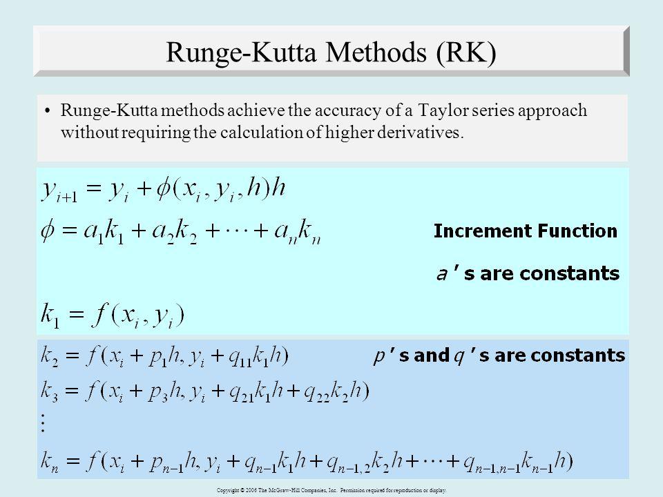Runge-Kutta Methods (RK)